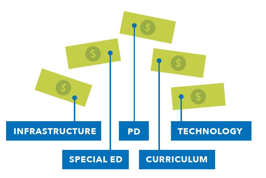 Funding_Grants.png